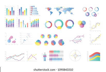 Collection of colorful bar charts, pie diagrams, linear graphs, scatter plots. Statistical and financial data visualization and representation. Vector illustration for business presentation, report