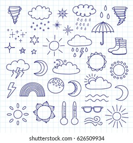 Collection of doodle outline weather icons including sun, clouds, rain drops, snowflakes, stars, moon, rainbow, thunder, thermometer isolated on graph paper background.