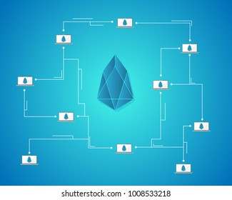 Collection of EOS blockchain background