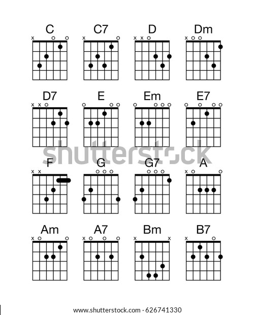 collection / group / set of vector guitar chords  chord diagram  tab   tabulation