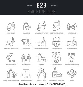 Collection linear icons of b2b with names.
