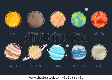Collection of planets in