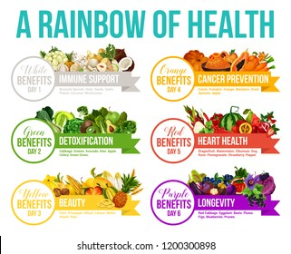 Color diet, 6 days eating program or nutrition plan of healthy life. Rainbow vegetables and fruits food of immune support, cancer prevention or detoxification and heart health or longevity