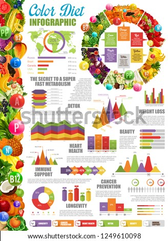 Color Diet Infographic Statistical Diagram Charts Stock Vector