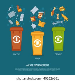 Color poster waste management that illustrate garbage sorting vector illustration