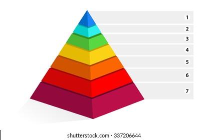 Color pyramid hierarchy of needs