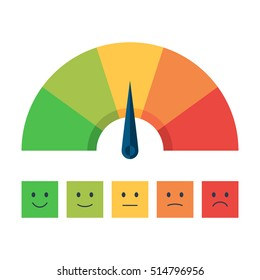 Color scale with arrow from red to green and the scale of emotions. The measuring device icon- sign tachometer, speedometer, indicators. Vector illustration in flat style isolated on white background