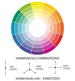 Color scheme. Circular color scheme with a harmonious selection of color. Flat vector illustration.