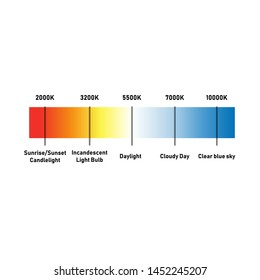 Color temperture education scale kelvin red blue - isolated vector illustration