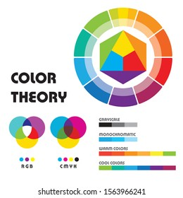 Color theory with multicolored wheel and subtractive complementary triadic and square schemes vector illustration