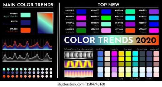 Color trends 2020. An example of a color palette.