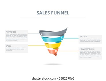 Color and volume sales funnel on white background.