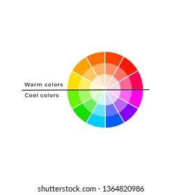 Color wheel divided by warm and cool colour temperature properties.