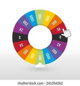 color wheel luck with the amount of money