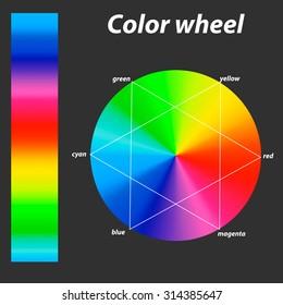Color wheel. Primary colors.Vector illustration
