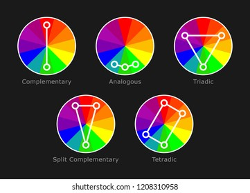 Color wheel theory illustration vector, color scheme matching, black background color, minimalist style, simple and flat design.