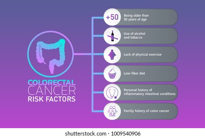 Colorectal Cancer icon design, infographic health. Vector illustration.