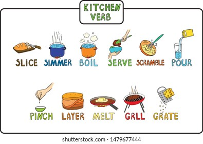 Colored English Cooking Verbs for Kids