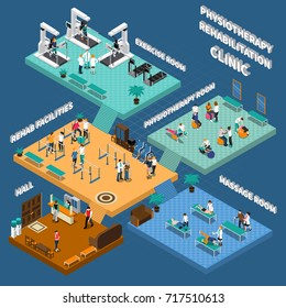 Colored physiotherapy rehabilitation clinic isometric interior with hall rehab facilities exercise massage and physiotherapy rooms vector illustration