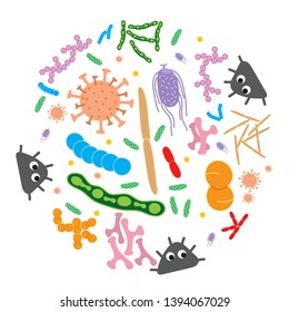 Colorful bacterial microorganism in a circle. Bacteria and germs  set, micro-organisms disease-causing objects, cell cancer, bacteria, viruses, fungi, protozoa.Vector flat cartoon illustration icon