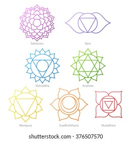 picture relating to Printable Chakra Chart titled Chakra Symbols Pics, Inventory Illustrations or photos Vectors Shutterstock