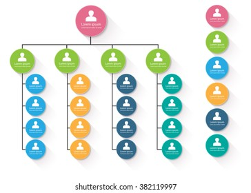 Colorful Circle Organization Chart Infographics, People Icon, Business Structure, Vector Illustration.