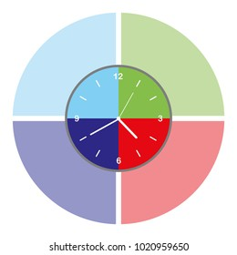 Colorful clock icon. Form of four quadrants Blue green and red. Vector illustration.