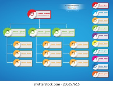 organization chart coporate structure flow organizational の