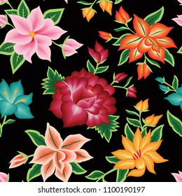 Colorful Mexican Traditional Textile Embroidery Style from Oaxaca; México –  Floral Texture