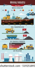 Colorful mining infographics with extraction diagrams with coil transportation pollution decorative symbols editable graphics and captions vector illustration
