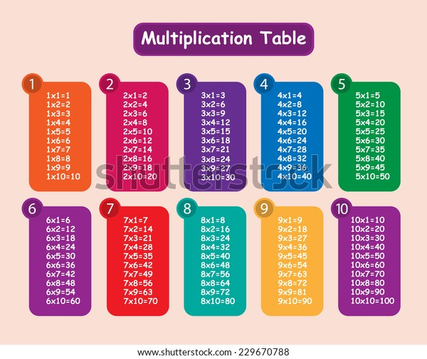 Colorful Multiplication Table Stock Vector Royalty Free 229670788