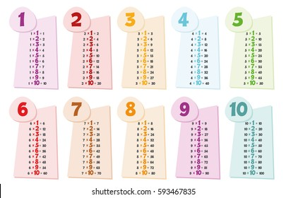 Colorful multiplication table. Educational material for primary school students