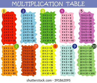 Multiplication Table Illustration Images, Stock Photos