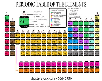 Colorful periodic table chemical elements including stock photo colorful periodic table of the chemical elements including element name atomic number element urtaz Image collections