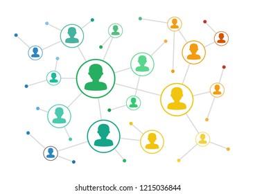 Colorful social network scheme