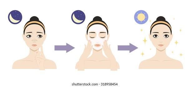 Cartoon Skin Care Images Stock Photos Vectors Shutterstock