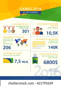Colorful vector infographic about sports games in Brazil. The concept with statistical data, icons, characters, and colors used in Brazil flag 2016.