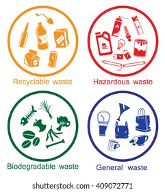 colorful waste types icon set, Recyclable, Hazardous, Biodegradable and General waste, symbol for separation waste