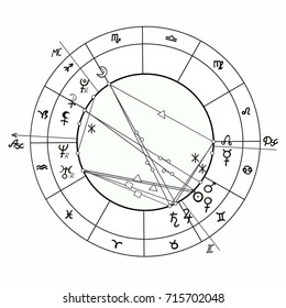 coloring natal astrological chart, zodiac signs. vector illustration