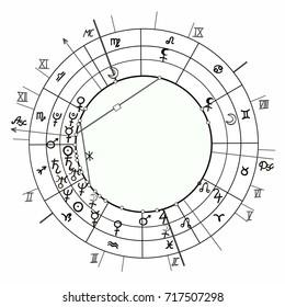 Imágenes, fotos de stock y vectores sobre Astrology
