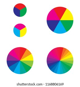 Colour wheel in 3, 6, 12 and 24 colours