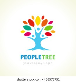 Coloured logotype template. Abstract colorful label. Silhouette of roots, trunk and leaves. Healthcare or environmental product eco or teamwork job graphic sign. Natural goods industry emblem idea.