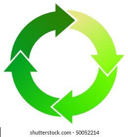 A Colourful Green Process Circular Arrow Illustration