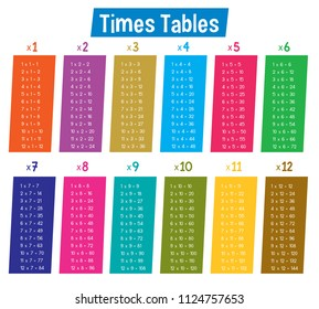 Colourful Math Times Tables illustration