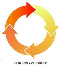 A Colourful Red Process Circular Arrow Illustration