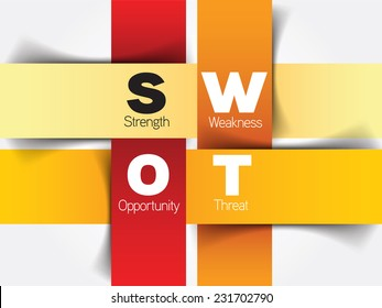 Colourful SWOT analysis business strategy management, business plan