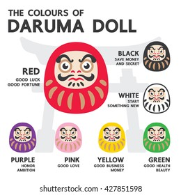 The Colours of Japan Daruma Doll Vector Set