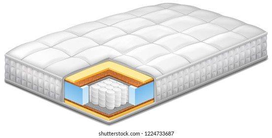 Comfortable hypoallergenic orthopedic mattress with layered structure. Isolated 3d realistic vector illustration on white background.