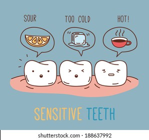 Comics about sensitive teeth. Vector illustration for children dentistry and orthodontics. Cute characters, sour lemon, hot and cold drinks.