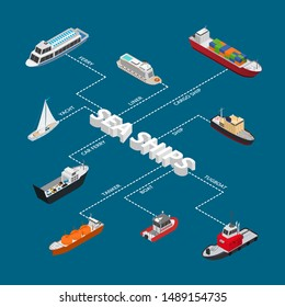 Commercial Sea Ships Signs 3d Infographics Isometric View Include of Freight Industrial Boat and Vessel. Vector illustration of Icons